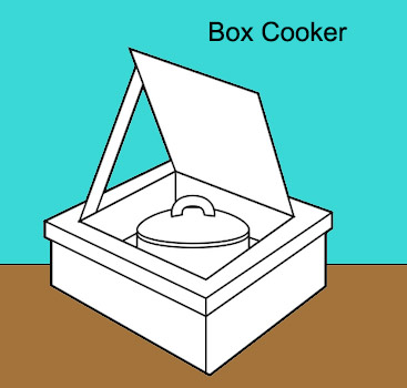 Solar oven box style