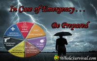 Chances Are: The Odds of Experiencing An Emergency